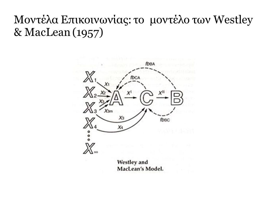 Μοντέλα Επικοινωνίας: το μοντέλο των Westley & MacLean (1957)