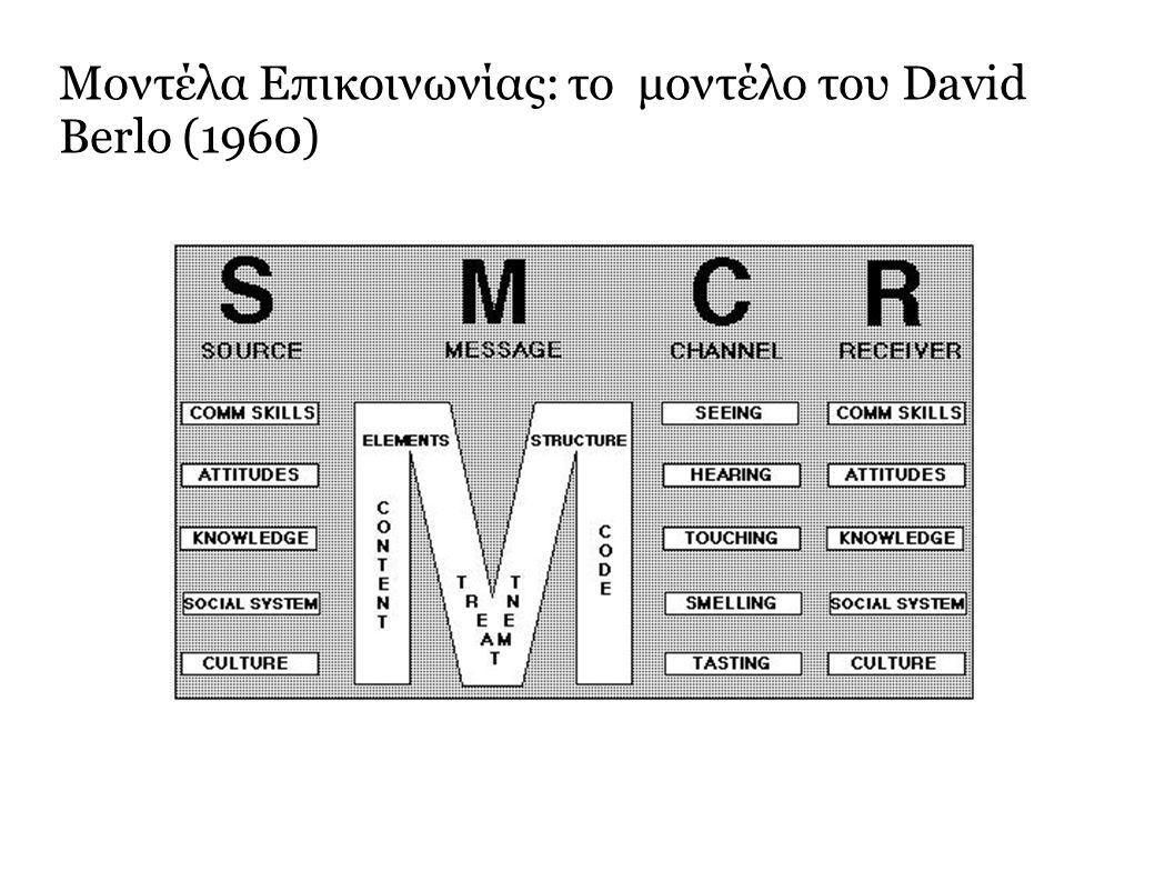 Μοντέλα Επικοινωνίας: το μοντέλο του David Berlo (1960)
