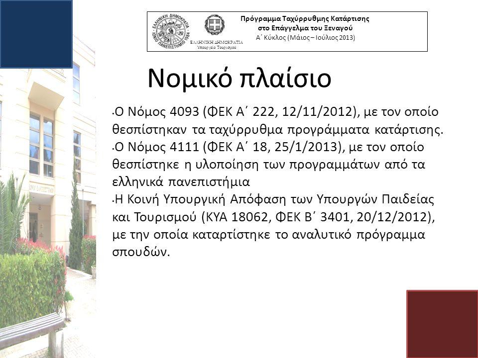 Νομικό πλαίσιο Ο Νόμος 4093 (ΦΕΚ Α΄ 222, 12/11/2012), με τον οποίο θεσπίστηκαν τα ταχύρρυθμα προγράμματα κατάρτισης.