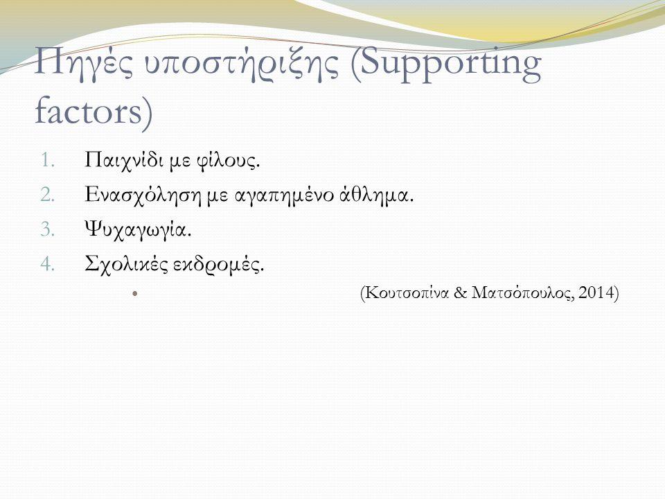 Πηγές υποστήριξης (Supporting factors) 1. Παιχνίδι με φίλους.