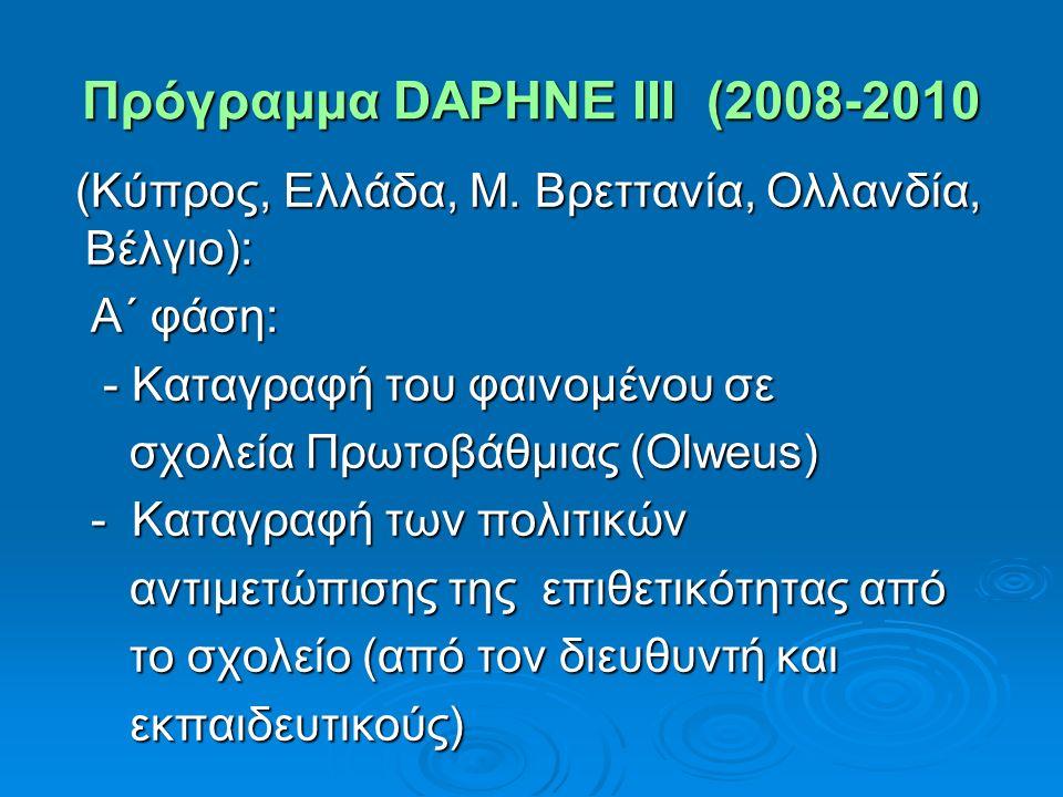 Πρόγραμμα DAPHNE III (2008-2010 (Kύπρος, Ελλάδα, Μ. Βρεττανία, Ολλανδία, Βέλγιο): (Kύπρος, Ελλάδα, Μ. Βρεττανία, Ολλανδία, Βέλγιο): Α΄ φάση: Α΄ φάση: