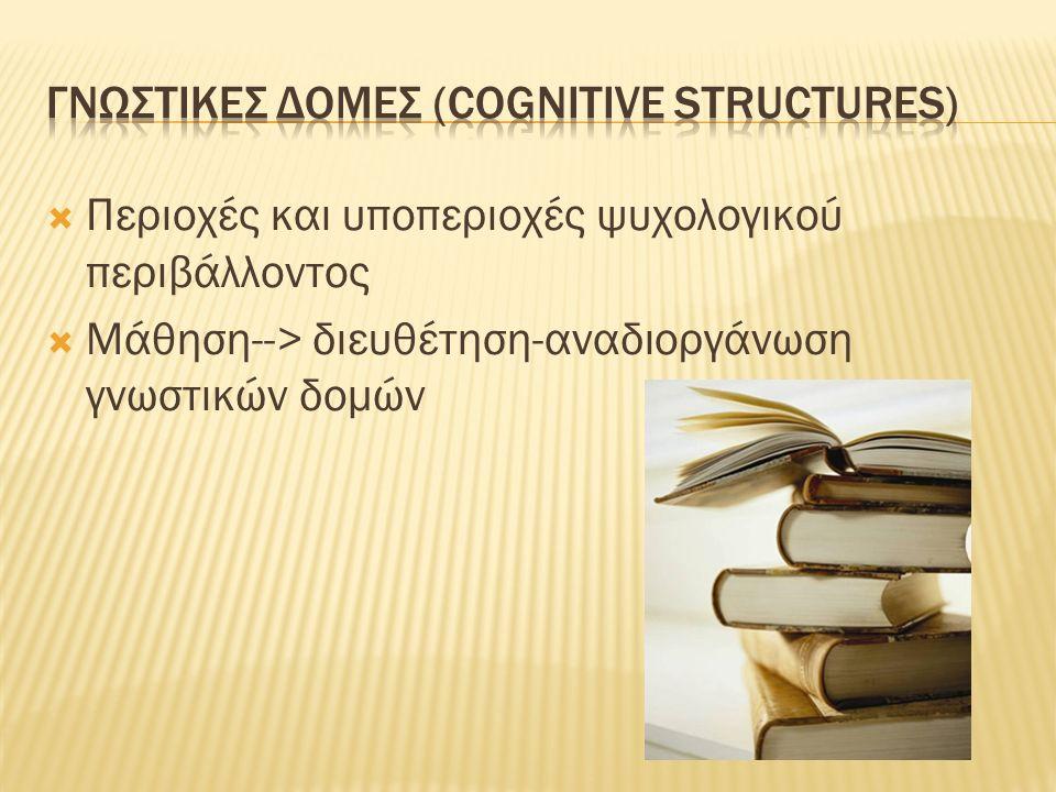  Περιοχές και υποπεριοχές ψυχολογικού περιβάλλοντος  Μάθηση--> διευθέτηση-αναδιοργάνωση γνωστικών δομών
