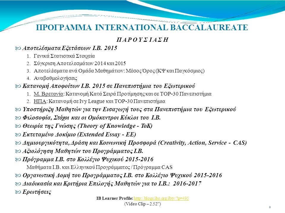 ΠΡΟΓΡΑΜΜΑ INTERNATIONAL BACCALAUREATE 2 Π Α Ρ Ο Υ Σ Ι Α Σ Η Αποτελέσματα Εξετάσεων Ι.Β.