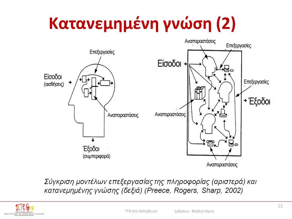 ΤΠΕ στην Εκπαίδευση Διδάσκων : Βασίλης Κόμης Κατανεμημένη γνώση (2) 22 Σύγκριση μοντέλων επεξεργασίας της πληροφορίας (αριστερά) και κατανεμημένης γνώσης (δεξιά) (Preece, Rogers, Sharp, 2002)