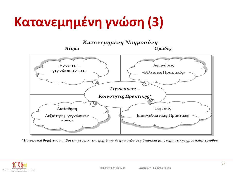 ΤΠΕ στην Εκπαίδευση Διδάσκων : Βασίλης Κόμης Κατανεμημένη γνώση (3) 23