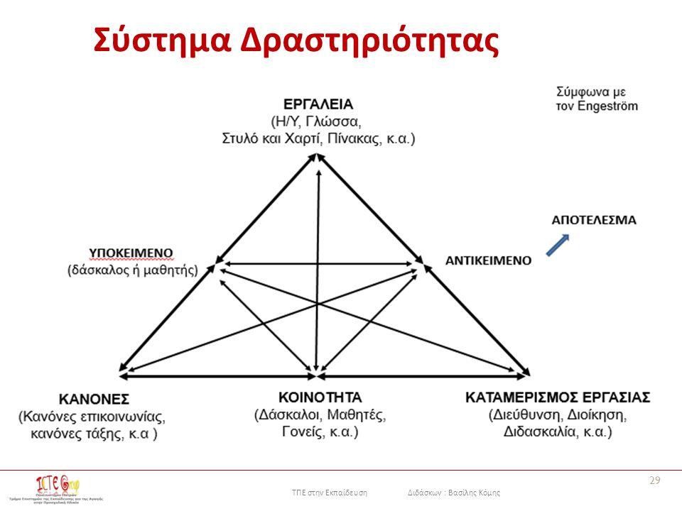 ΤΠΕ στην Εκπαίδευση Διδάσκων : Βασίλης Κόμης Σύστημα Δραστηριότητας 29
