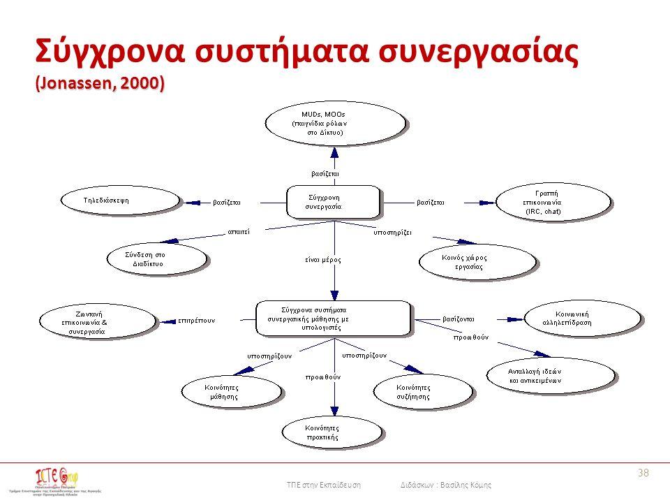 ΤΠΕ στην Εκπαίδευση Διδάσκων : Βασίλης Κόμης 38 Jonassen, 2000) Σύγχρονα συστήματα συνεργασίας (Jonassen, 2000)