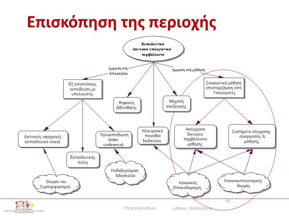 ΤΠΕ στην Εκπαίδευση Διδάσκων : Βασίλης Κόμης 40 Επισκόπηση της περιοχής