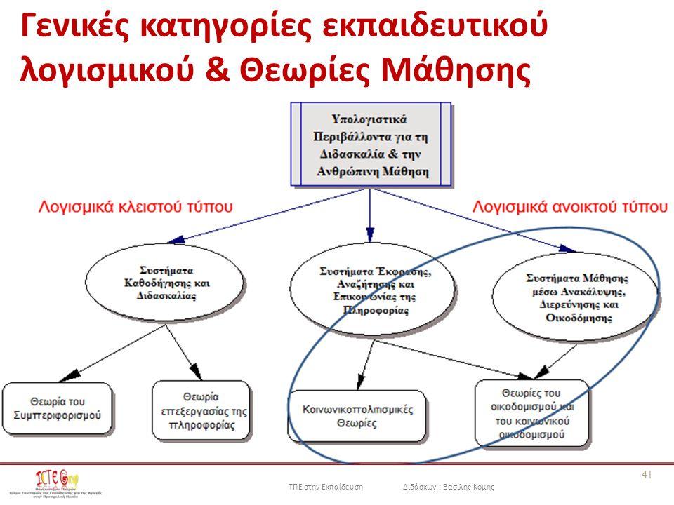 ΤΠΕ στην Εκπαίδευση Διδάσκων : Βασίλης Κόμης Γενικές κατηγορίες εκπαιδευτικού λογισμικού & Θεωρίες Μάθησης 41