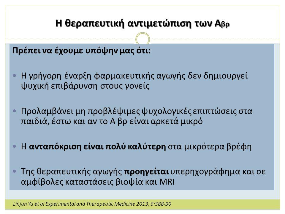 6 μήνες 3μήνες Τοπική αγωγή με τιμολόλη Προ αγωγής Hsien Chan et al Pediatrics 2013; 61739-47