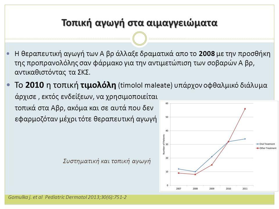 Τοπική αγωγή στα αιμαγγειώματα Η θεραπευτική αγωγή των Α βρ άλλαξε δραματικά απο το 2008 με την προσθήκη της προπρανολόλης σαν φάρμακο για την αντιμετώπιση των σοβαρών Α βρ, αντικαθιστόντας τα ΣΚΣ.