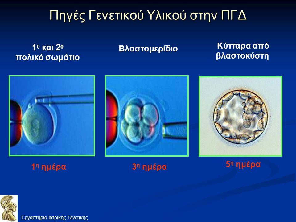 Πηγές Γενετικού Υλικού στην ΠΓΔ 1 0 και 2 0 πολικό σωμάτιο Βλαστομερίδιο Κύτταρα από βλαστοκύστη 1 η ημέρα3 η ημέρα 5 η ημέρα Εργαστήριο Ιατρικής Γενετικής