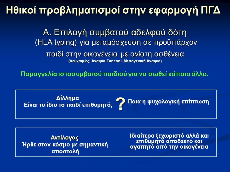 Α. Επιλογή συμβατού αδελφού δότη (HLA typing) για μεταμόσχευση σε προϋπάρχον παιδί στην οικογένεια με ανίατη ασθένεια Α. Επιλογή συμβατού αδελφού δότη
