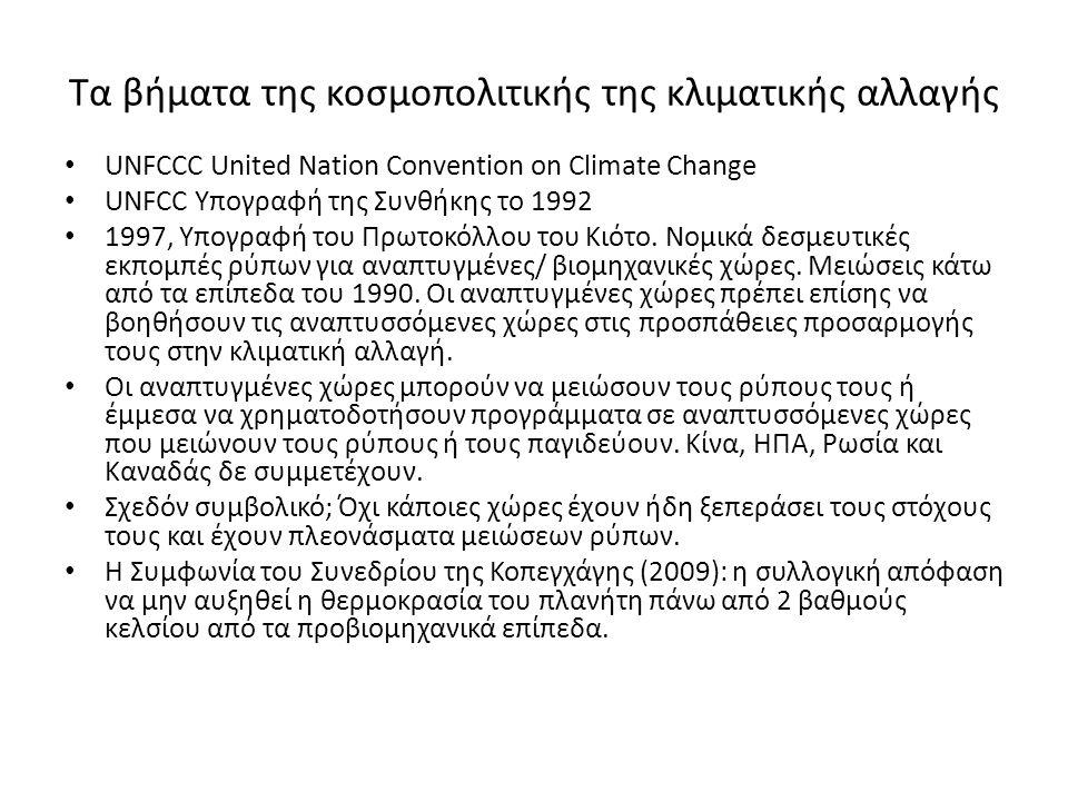 Τα βήματα της κοσμοπολιτικής της κλιματικής αλλαγής UNFCCC United Nation Convention on Climate Change UNFCC Υπογραφή της Συνθήκης το 1992 1997, Υπογρα