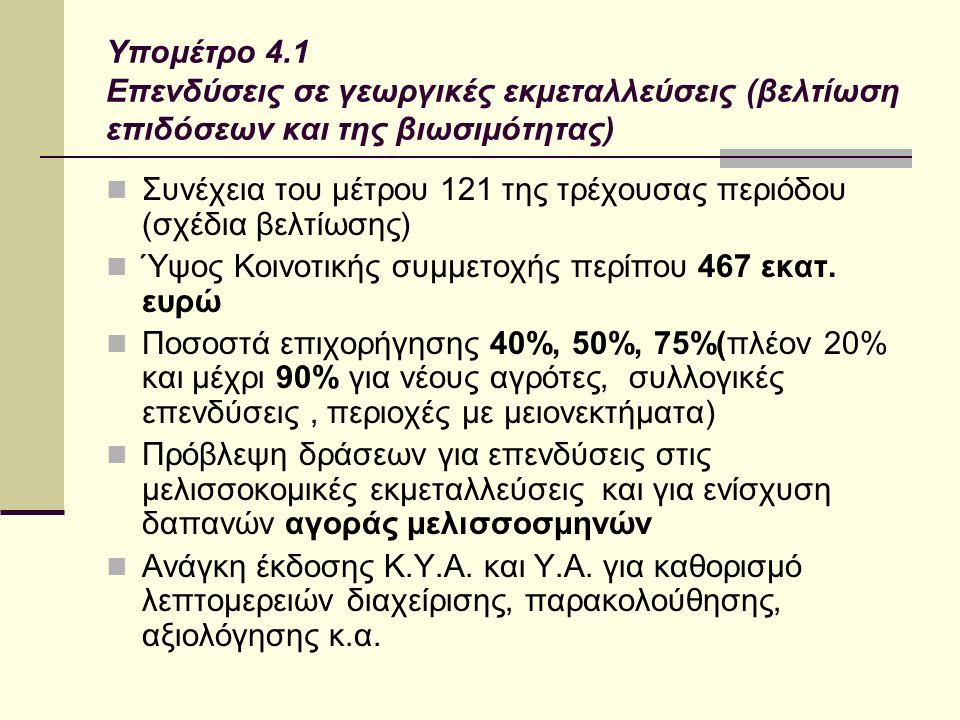 Υπομέτρο 4.1 Επενδύσεις σε γεωργικές εκμεταλλεύσεις (βελτίωση επιδόσεων και της βιωσιμότητας) Συνέχεια του μέτρου 121 της τρέχουσας περιόδου (σχέδια β
