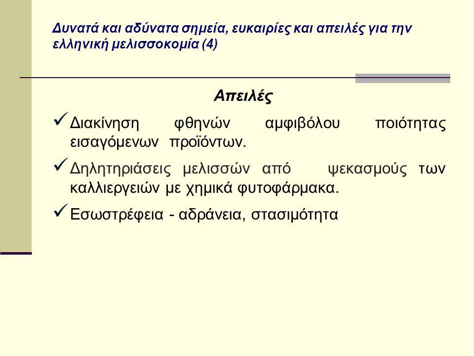Δυνατά και αδύνατα σημεία, ευκαιρίες και απειλές για την ελληνική μελισσοκομία (4) Απειλές Διακίνηση φθηνών αμφιβόλου ποιότητας εισαγόμενων προϊόντων.