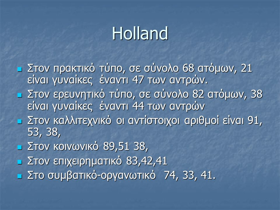 Holland Στον πρακτικό τύπο, σε σύνολο 68 ατόμων, 21 είναι γυναίκες έναντι 47 των αντρών. Στον πρακτικό τύπο, σε σύνολο 68 ατόμων, 21 είναι γυναίκες έν
