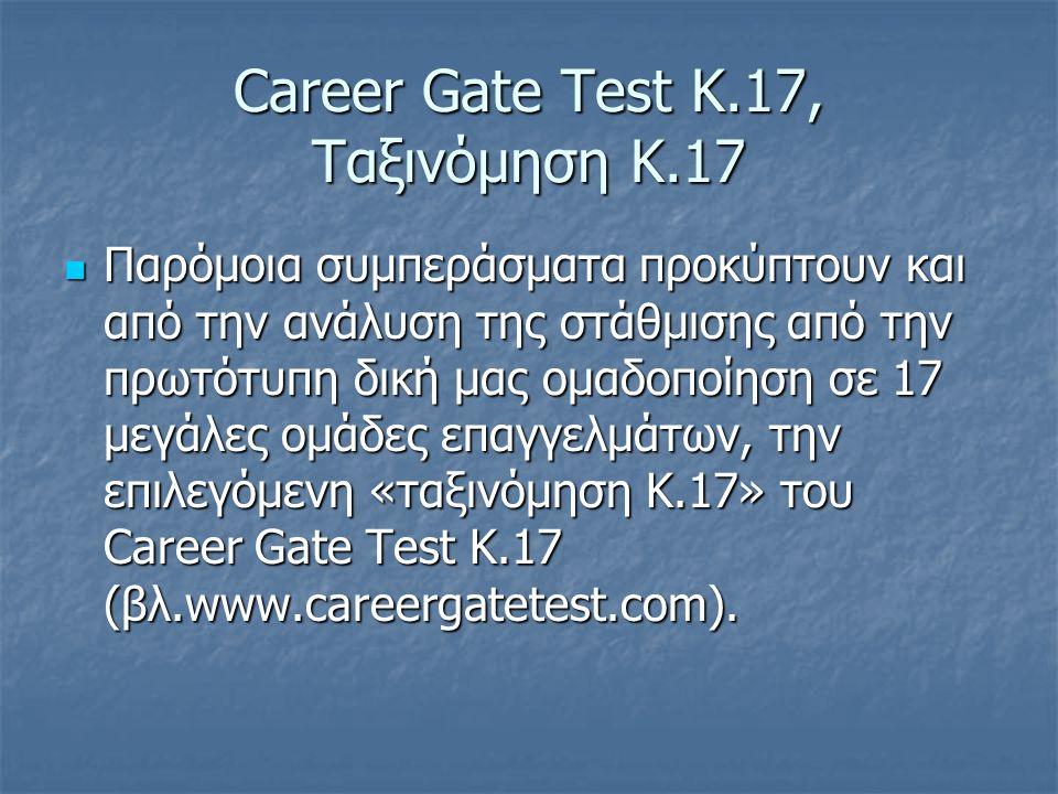 Career Gate Test K.17, Ταξινόμηση Κ.17 Παρόμοια συμπεράσματα προκύπτουν και από την ανάλυση της στάθμισης από την πρωτότυπη δική μας ομαδοποίηση σε 17 μεγάλες ομάδες επαγγελμάτων, την επιλεγόμενη «ταξινόμηση Κ.17» του Career Gate Test K.17 (βλ.www.careergatetest.com).