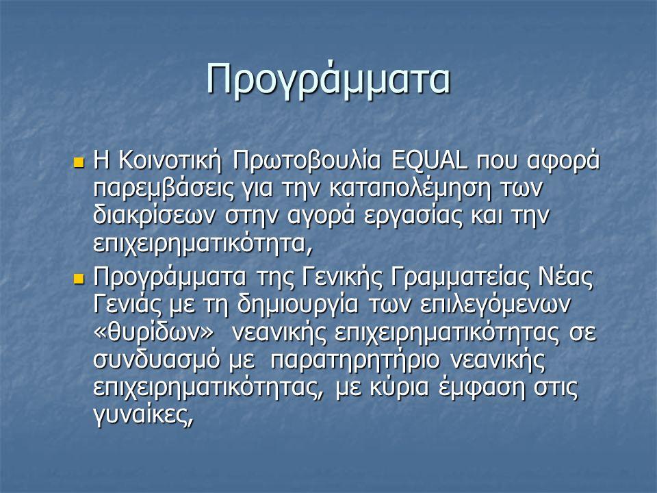 Προγράμματα Η Κοινοτική Πρωτοβουλία EQUAL που αφορά παρεμβάσεις για την καταπολέμηση των διακρίσεων στην αγορά εργασίας και την επιχειρηματικότητα, Η
