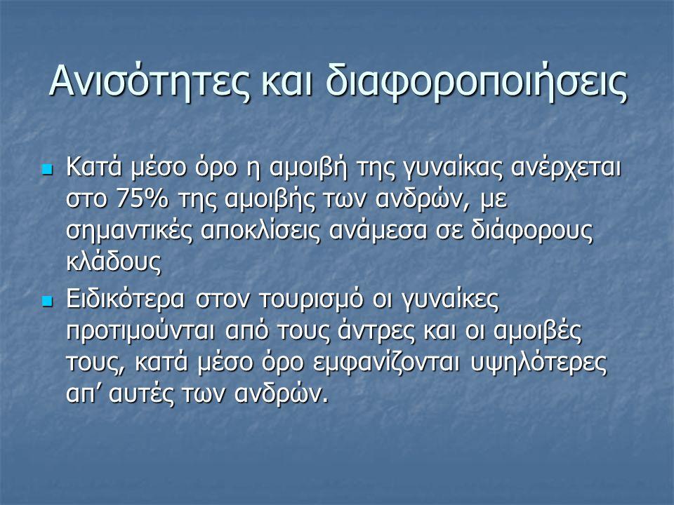 Προγράμματα Δράσεις του Εθνικού Επιμελητηριακού Δικτύου Ελληνίδων Γυναικών Επιχειρηματιών & Στελεχών Επιχειρηματικών Φορέων (Ε.Ε.Δ.Ε.Γ.Ε.), 6) Δράσεις της Κεντρικής Ένωσης Επιμελητηρίων Ελλάδος (Κ.Ε.Ε.Ε.) του αντιπροσωπευτικού φορέα των 59 εμπορικών και βιομηχανικών ελληνικών, Δράσεις του Εθνικού Επιμελητηριακού Δικτύου Ελληνίδων Γυναικών Επιχειρηματιών & Στελεχών Επιχειρηματικών Φορέων (Ε.Ε.Δ.Ε.Γ.Ε.), 6) Δράσεις της Κεντρικής Ένωσης Επιμελητηρίων Ελλάδος (Κ.Ε.Ε.Ε.) του αντιπροσωπευτικού φορέα των 59 εμπορικών και βιομηχανικών ελληνικών,