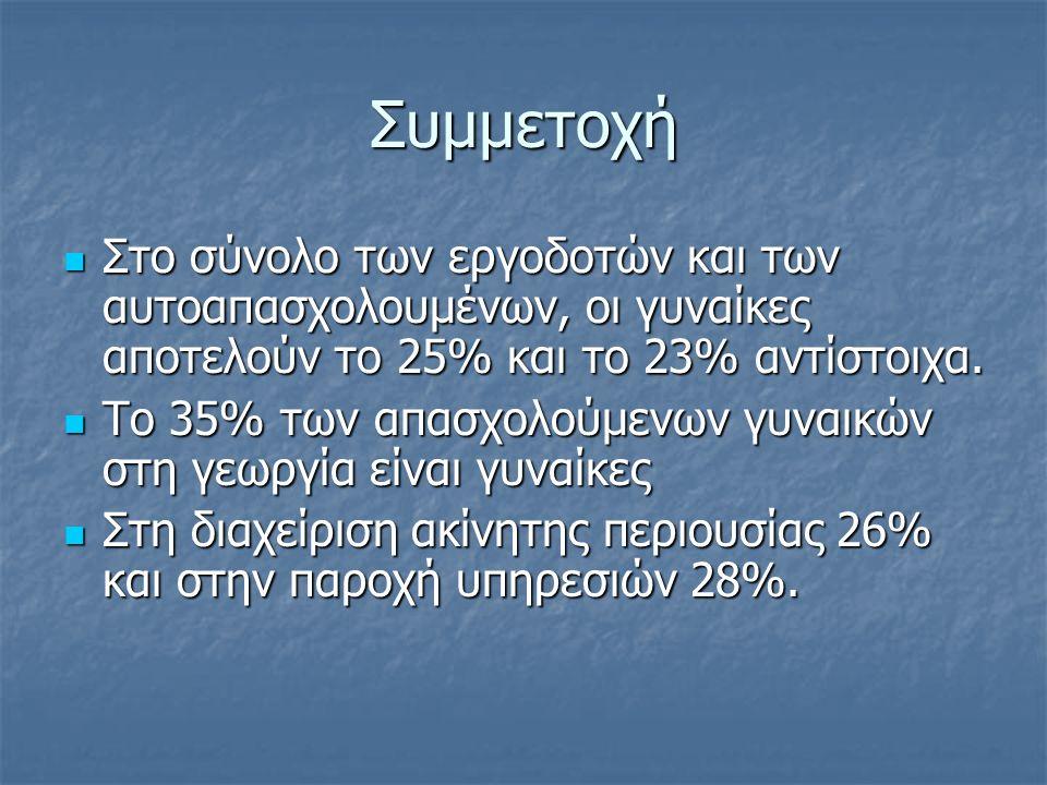 Προγράμματα Υπηρεσίες συμβουλευτικής καθοδήγησης (mentoring) του Βιοτεχνικού Επιμελητηρίου Αθηνών, Υπηρεσίες συμβουλευτικής καθοδήγησης (mentoring) του Βιοτεχνικού Επιμελητηρίου Αθηνών, Προγράμματα και δράσεις της Γενικής Γραμματεία Ισότητας, Προγράμματα και δράσεις της Γενικής Γραμματεία Ισότητας, Προγράμματα, δράσεις, έρευνες του Κέντρου Ερευνών για Θέματα Ισότητας.