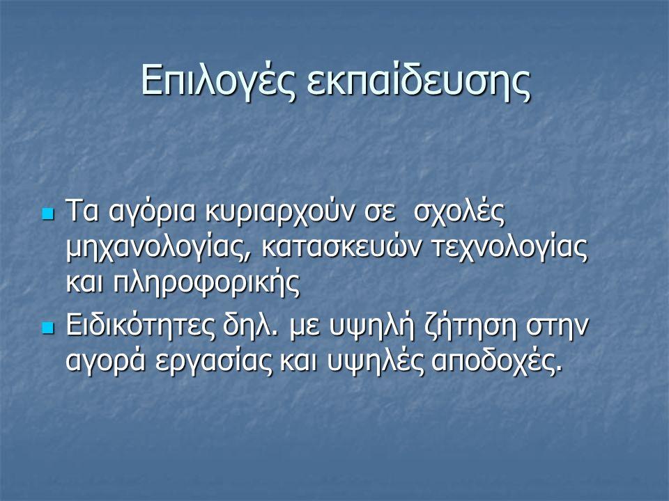 Προγράμματα Δράσεις του Αθηναίων σε συνεργασία με το ΚΕΘΥ, τη Γεν.