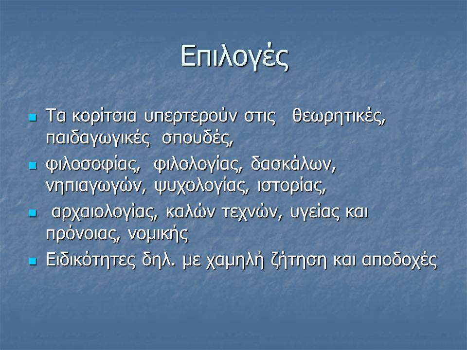 Ελπιδοφόρα μηνύματα… Διαπιστώνεται προθυμία των νέων γυναικών να συμμετάσχουν σε γυναικείους αγροτικούς συνεταιρισμούς, Διαπιστώνεται προθυμία των νέων γυναικών να συμμετάσχουν σε γυναικείους αγροτικούς συνεταιρισμούς, Που υποδηλώνει μια αλλαγή για το ρόλο των γυναικών στην ελληνική αγροτική κοινωνία Που υποδηλώνει μια αλλαγή για το ρόλο των γυναικών στην ελληνική αγροτική κοινωνία Πολύ μικρό ποσοστό γυναικείων συνεταιρισμών έχει κάνει χρήση δανείων για επενδύσεις ή κεφάλαια κίνησης.