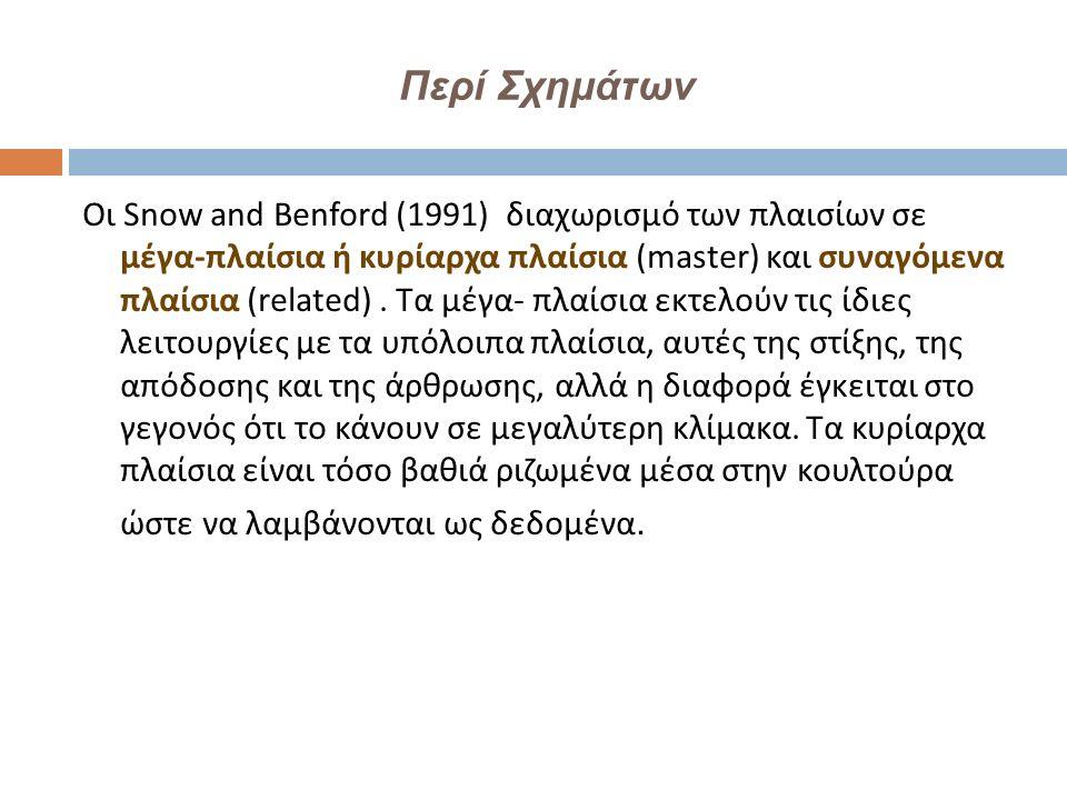 Περί Σχημάτων Οι Snow and Benford (1991) διαχωρισμό των πλαισίων σε μέγα - πλαίσια ή κυρίαρχα πλαίσια (master) και συναγόμενα πλαίσια (related). Τα μέ