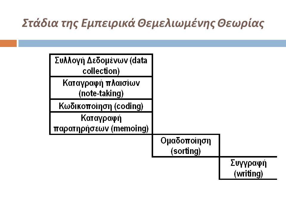 Στάδια της Εμπειρικά Θεμελιωμένης Θεωρίας