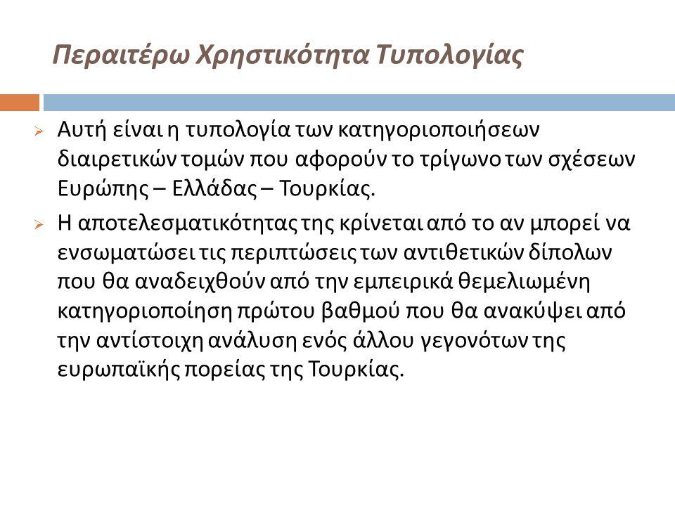 Περαιτέρω Χρηστικότητα Τυπολογίας  Αυτή είναι η τυπολογία των κατηγοριοποιήσεων διαιρετικών τομών που αφορούν το τρίγωνο των σχέσεων Ευρώπης – Ελλάδας – Τουρκίας.