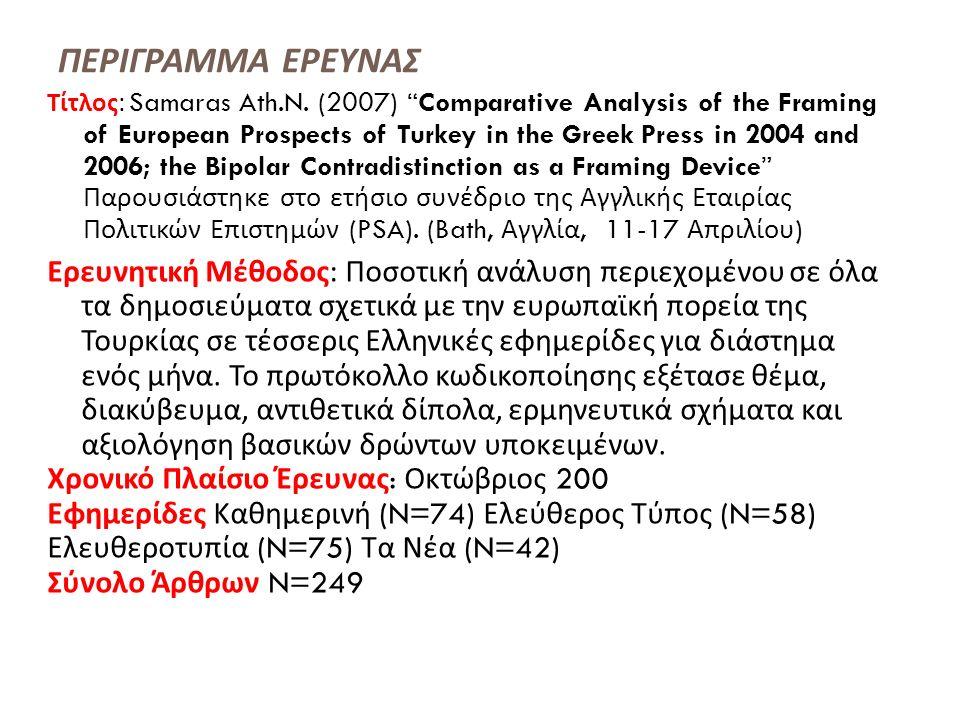 """ΠΕΡΙΓΡΑΜΜΑ ΕΡΕΥΝΑΣ Τίτλος : Samaras Ath.N. (2007) """"Comparative Analysis of the Framing of European Prospects of Turkey in the Greek Press in 2004 and"""