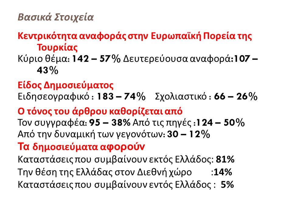 Βασικά Στοιχεία Κεντρικότητα αναφοράς στην Ευρωπαϊκή Πορεία της Τουρκίας Κύριο θέμα : 142 – 57% Δευτερεύουσα αναφορά :107 – 43% Είδος Δημοσιεύματος Ειδησεογραφικό : 183 – 74% Σχολιαστικό : 66 – 26% Ο τόνος του άρθρου καθορίζεται από Τον συγγραφέα : 95 – 38% Από τις πηγές :124 – 50% Από την δυναμική των γεγονότων : 30 – 12% Τα δημοσιεύματα αφορούν Καταστάσεις που συμβαίνουν εκτός Ελλάδος : 81% Την θέση της Ελλάδας στον Διεθνή χώρο :14% Καταστάσεις που συμβαίνουν εντός Ελλάδος : 5%