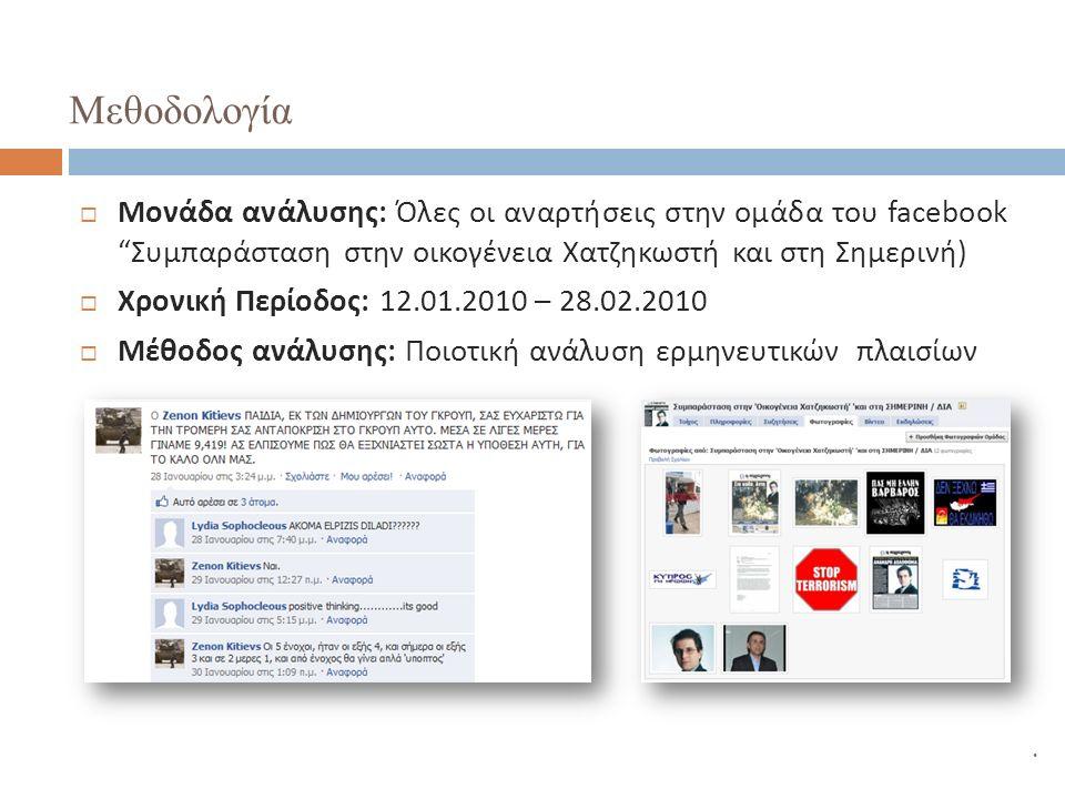  Μονάδα ανάλυσης: Όλες οι αναρτήσεις στην ομάδα του facebook Συμπαράσταση στην οικογένεια Χατζηκωστή και στη Σημερινή)  Χρονική Περίοδος: 12.01.2010 – 28.02.2010  Μέθοδος ανάλυσης: Ποιοτική ανάλυση ερμηνευτικών πλαισίων Μεθοδολογία.