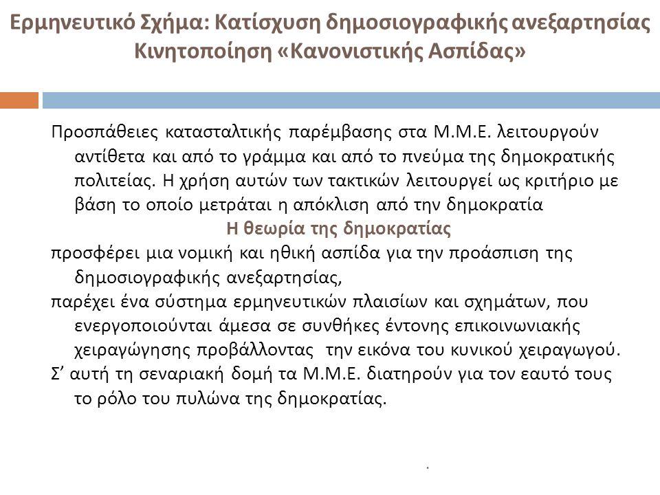 Ερμηνευτικό Σχήμα: Κατίσχυση δημοσιογραφικής ανεξαρτησίας Κινητοποίηση « Κανονιστικής Ασπίδας » Προσπάθειες κατασταλτικής παρέμβασης στα Μ. Μ. Ε. λειτ