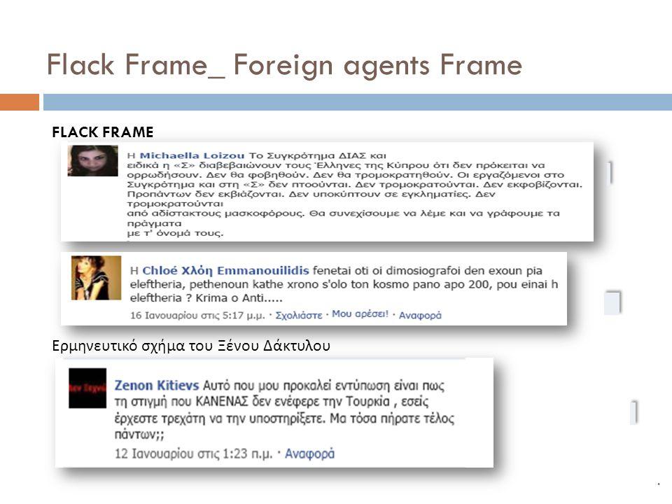 FLACK FRAME Ερμηνευτικό σχήμα του Ξένου Δάκτυλου Flack Frame_ Foreign agents Frame.