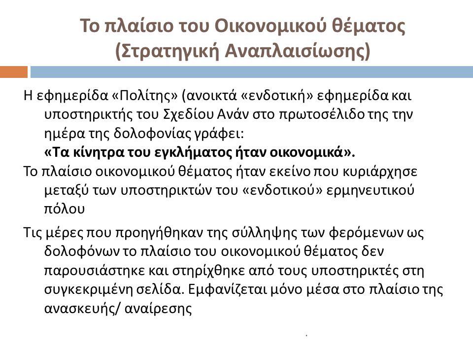 Το πλαίσιο του Οικονομικού θέματος ( Στρατηγική Αναπλαισίωσης ) Η εφημερίδα « Πολίτης » ( ανοικτά « ενδοτική » εφημερίδα και υποστηρικτής του Σχεδίου Ανάν στο πρωτοσέλιδο της την ημέρα της δολοφονίας γράφει : « Τα κίνητρα του εγκλήματος ήταν οικονομικά ».