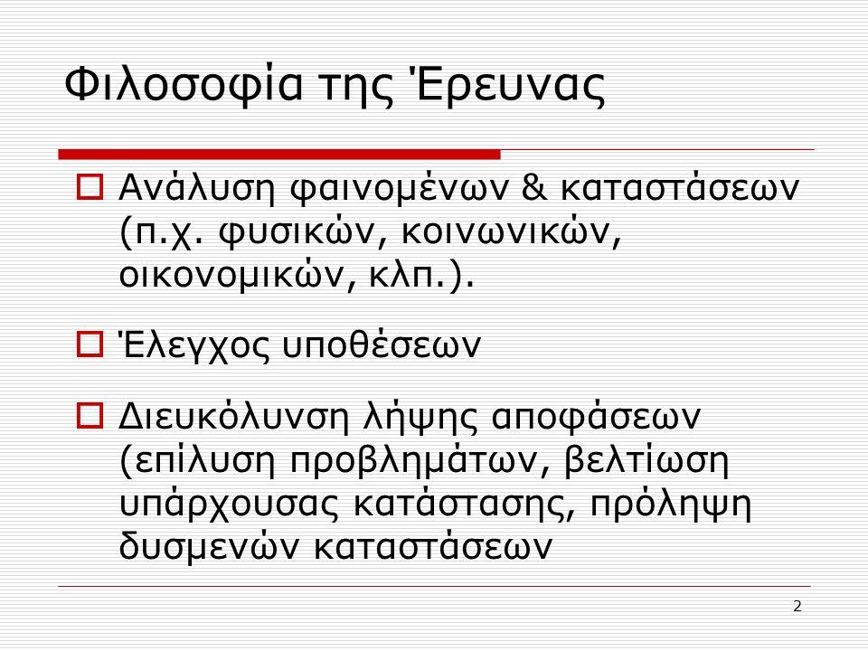 2 Φιλοσοφία της Έρευνας  Ανάλυση φαινομένων & καταστάσεων (π.χ.