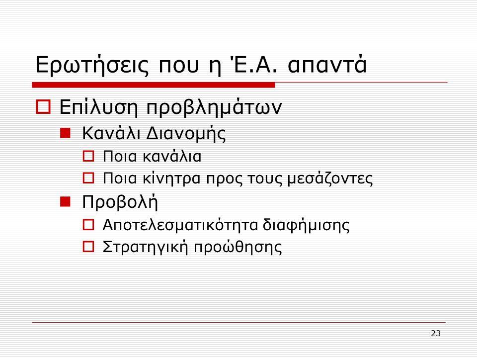 23 Ερωτήσεις που η Έ.Α.