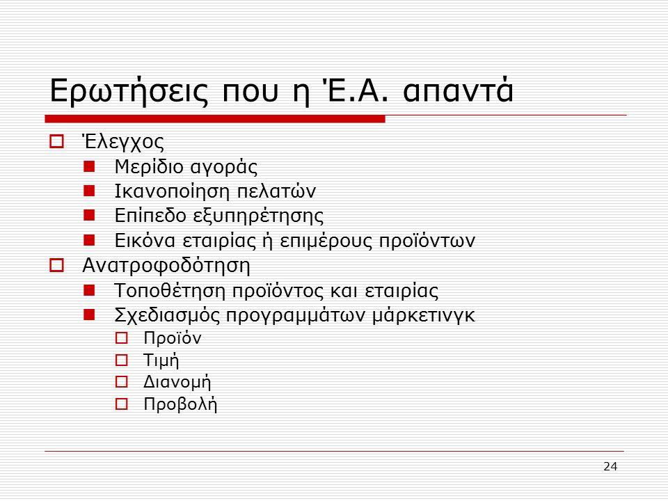 24 Ερωτήσεις που η Έ.Α.