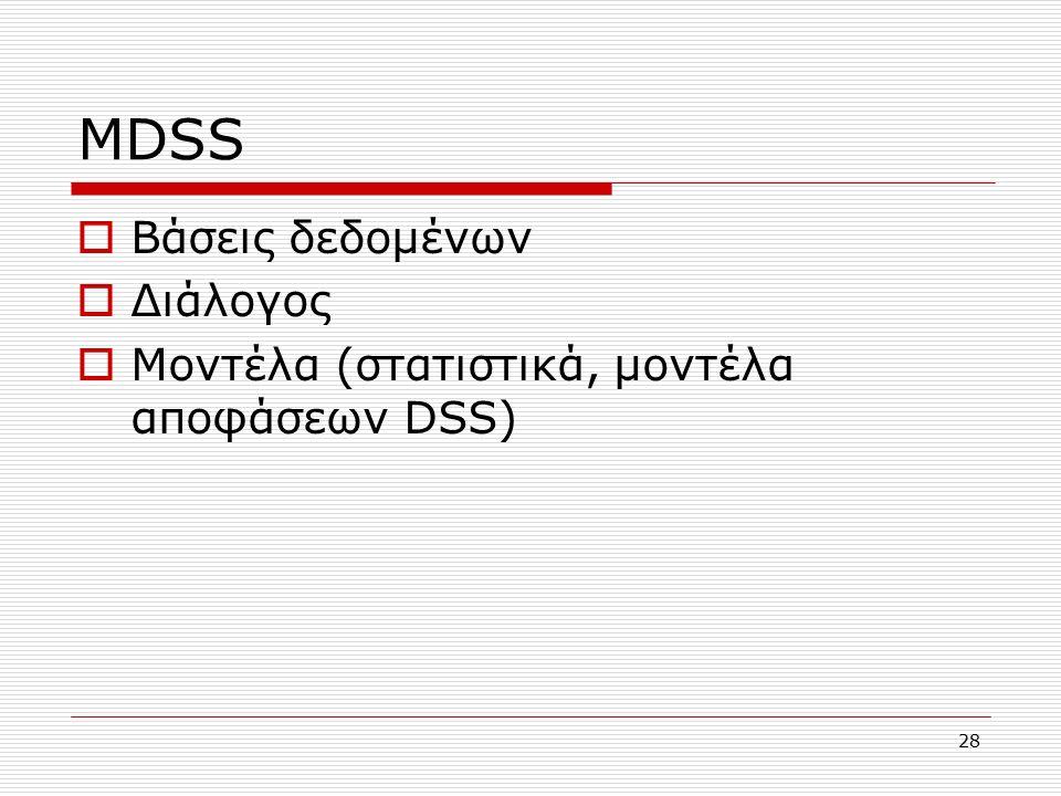 28 ΜDSS  Bάσεις δεδομένων  Διάλογος  Μοντέλα (στατιστικά, μοντέλα αποφάσεων DSS)
