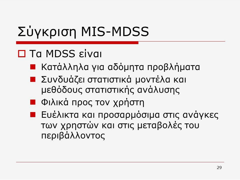 29 Σύγκριση MIS-MDSS  Τα ΜDSS είναι Κατάλληλα για αδόμητα προβλήματα Συνδυάζει στατιστικά μοντέλα και μεθόδους στατιστικής ανάλυσης Φιλικά προς τον χρήστη Ευέλικτα και προσαρμόσιμα στις ανάγκες των χρηστών και στις μεταβολές του περιβάλλοντος