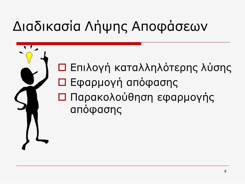 5 Φιλοσοφία Έρευνας  Η διαφορά μεταξύ του ευαίσθητου παρατηρητή που χρησιμοποιεί την κοινή λογική και του ερευνητή, είναι ότι ο δεύτερος προσπαθεί να περιγράψει, εξηγήσει ή προβλέψει φαινόμενα σχετικά με το ζήτημα, χρησιμοποιώντας: συστηματική (μεθοδική αναζήτηση) και στοιχεία προσεκτικά συλλεγμένα.