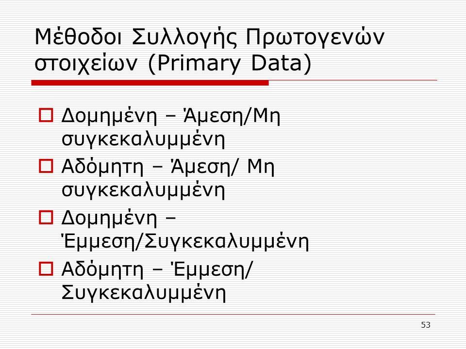 53 Μέθοδοι Συλλογής Πρωτογενών στοιχείων (Primary Data)  Δομημένη – Άμεση/Μη συγκεκαλυμμένη  Αδόμητη – Άμεση/ Μη συγκεκαλυμμένη  Δομημένη – Έμμεση/Συγκεκαλυμμένη  Αδόμητη – Έμμεση/ Συγκεκαλυμμένη