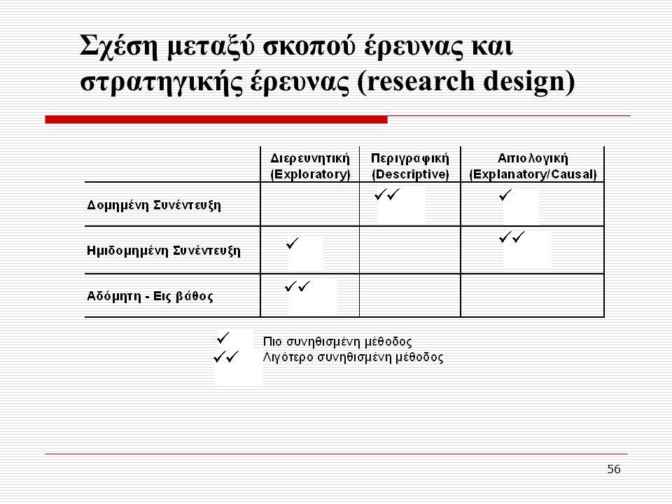 56 Σχέση μεταξύ σκοπού έρευνας και στρατηγικής έρευνας (research design)