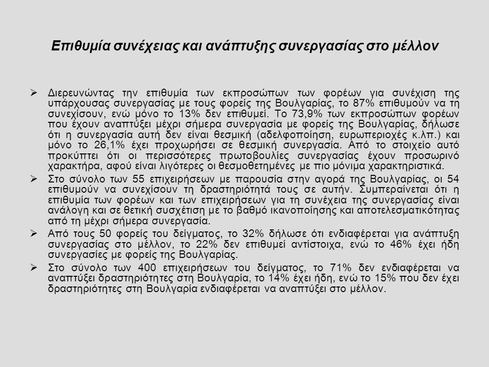Επιθυμία συνέχειας και ανάπτυξης συνεργασίας στο μέλλον  Διερευνώντας την επιθυμία των εκπροσώπων των φορέων για συνέχιση της υπάρχουσας συνεργασίας με τους φορείς της Βουλγαρίας, το 87% επιθυμούν να τη συνεχίσουν, ενώ μόνο το 13% δεν επιθυμεί.
