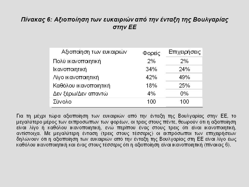 Πίνακας 6: Αξιοποίηση των ευκαιριών από την ένταξη της Βουλγαρίας στην ΕΕ