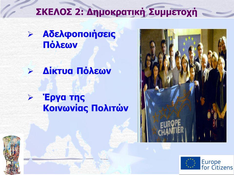 ΣΚΕΛΟΣ 2: Δημοκρατική Συμμετοχή  Αδελφοποιήσεις Πόλεων  Δίκτυα Πόλεων  Έργα της Κοινωνίας Πολιτών