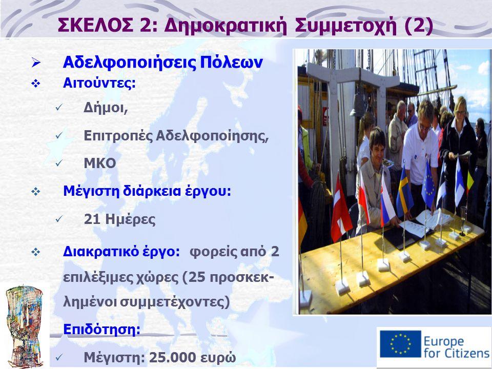 ΣΚΕΛΟΣ 2: Δημοκρατική Συμμετοχή (2)  Αδελφοποιήσεις Πόλεων  Αιτούντες: Δήμοι, Επιτροπές Αδελφοποίησης, ΜΚΟ  Μέγιστη διάρκεια έργου: 21 Ημέρες  Διακρατικό έργο: φορείς από 2 επιλέξιμες χώρες (25 προσκεκ- λημένοι συμμετέχοντες)  Επιδότηση: Μέγιστη: 25.000 ευρώ