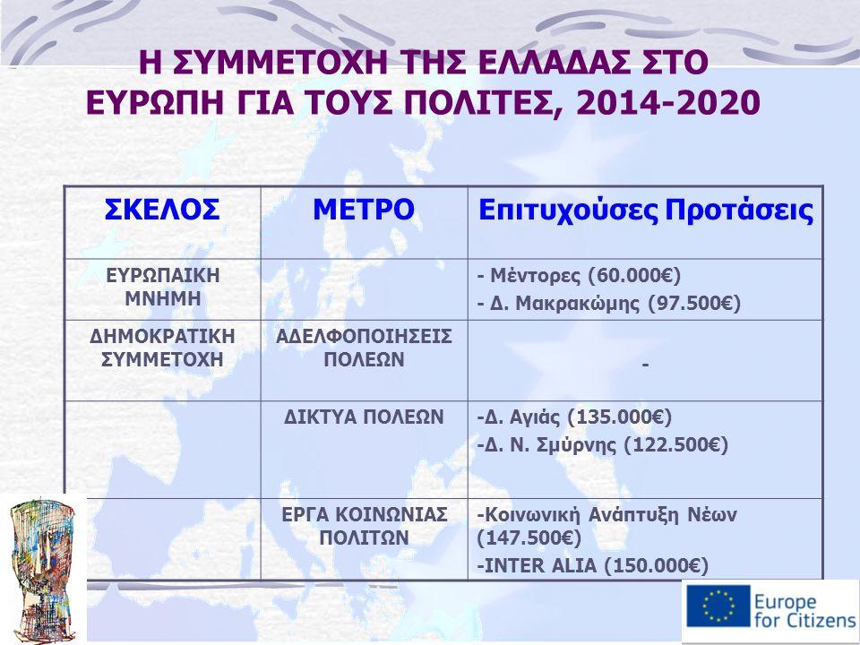 Η ΣΥΜΜΕΤΟΧΗ ΤΗΣ ΕΛΛΑΔΑΣ ΣΤΟ ΕΥΡΩΠΗ ΓΙΑ ΤΟΥΣ ΠΟΛΙΤΕΣ, 2014-2020 ΣΚΕΛΟΣΜΕΤΡΟΕπιτυχούσες Προτάσεις ΕΥΡΩΠΑΙΚΗ ΜΝΗΜΗ - Μέντορες (60.000€) - Δ.