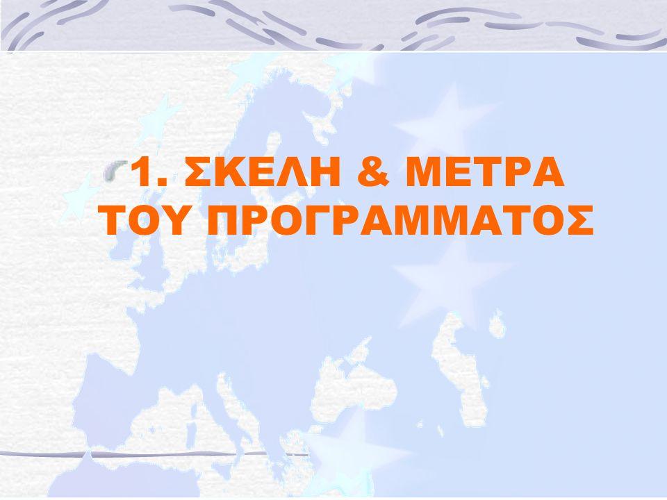 1. ΣΚΕΛΗ & ΜΕΤΡΑ ΤΟΥ ΠΡΟΓΡΑΜΜΑΤΟΣ